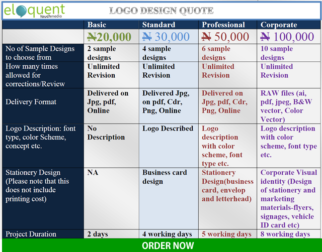 Logo design price in Nigeria