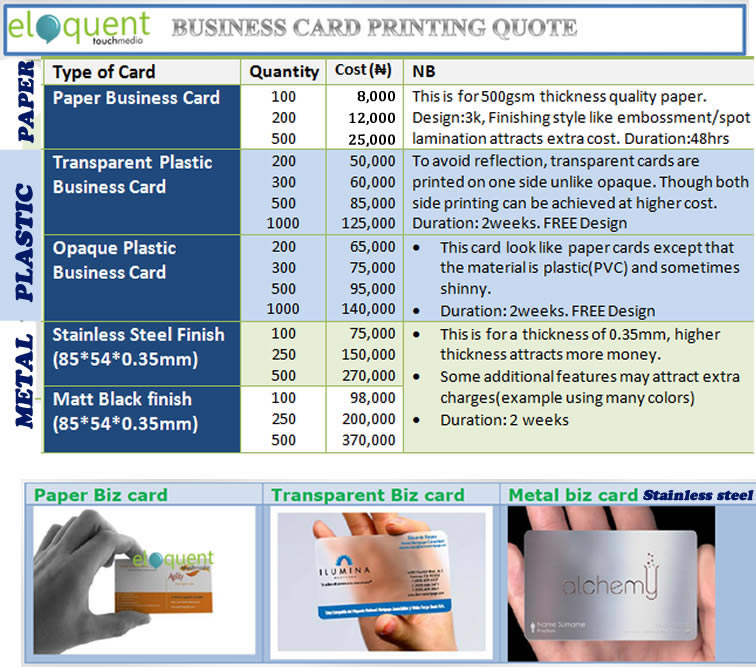cost of printing business card in Nigeria