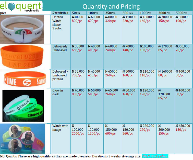 wristband prices in Nigeria